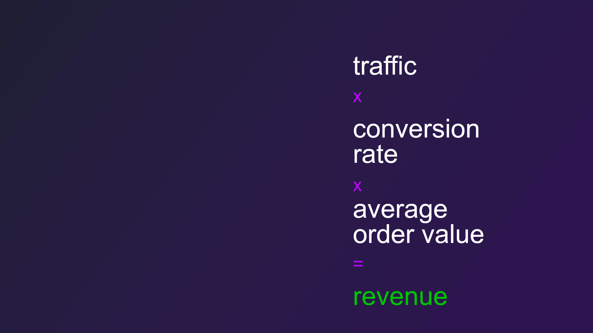 mobile commerce revenue equation